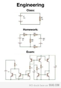 My instructional method. My students are not fans of this practice. Engineering Classes, Process Engineering, Engineering Memes, School Of Engineering, Best Funny Pictures, Funny Images, Funny Pics, Far Side Comics, Physics Humor