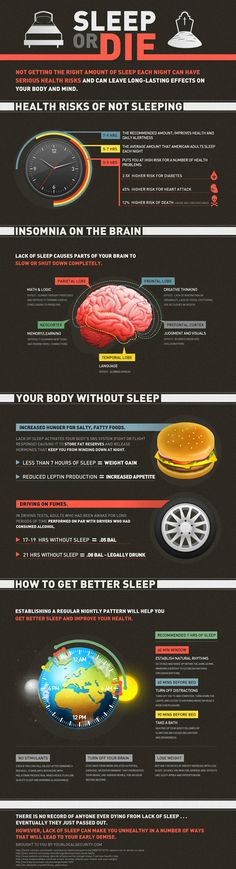 Makes me think! I ran on fumes for years... You can't catch up on lost sleep - just get adequate amounts of good/better sleep over time and live healthier lifestyle and you'll see a change!