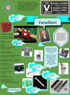 Vanadium is a chemical element with symbol V and atomic number 23. It is a hard, silvery gray, ductile and malleable transition metal. The element is found only in chemically combined form in nature, but once isolated artificially, the formation of an oxide layer stabilizes the free metal somewhat against further oxidation. #Glogster #Vanadium