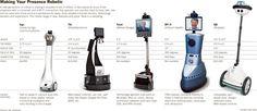 Telepresence Bots