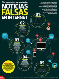 Spanish Language Learning, Teaching Spanish, Digital Citizenship, World Languages, Internet, Fake News, Journal, Teaching Tools, Hashtags