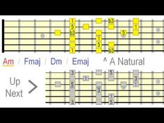 Guitar Chords and Scales - The Bigger Picture - YouTube