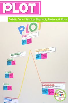 Help students guide their thinking when it comes to plot with this comprehensive and easy to use bundle resource. The resource includes an interactive bulletin board that can be used as an anchor chart, posters, a flapbook, a graphic organizer, and a summary guide. Reading Fluency Activities, Teaching Reading Strategies, Reading Lessons, Classroom Routines, Classroom Procedures, Classroom Jobs, Teaching Plot, Elementary Teaching, Teaching Ideas