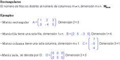 Tipos de Matrices.