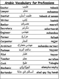 how to learn Arabic language - بحث Google