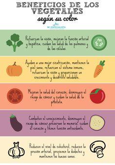 Descubre los beneficios de los vegetales según su color.