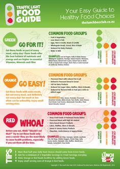 It is difficult to find out what to eat and what not to eat often. Complicated diet charts and multiple pages containing nutritionists expert advice only add...