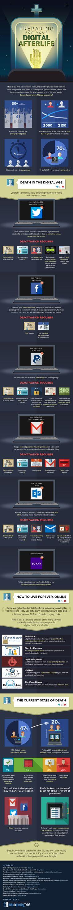 Preparing for your digital afterlife #infografia #infographic #socialmedia