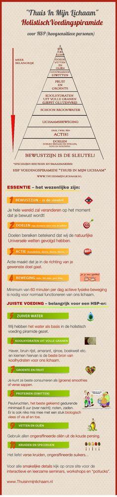 HSP en voeding infographic | Motivatie en inspiratie  http://motivatieeninspiratie.thuisinmijnlichaam.nl/gezonde-gewoontes/hsp-en-voeding-infographic/