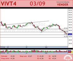 TELEF BRASIL - VIVT4 - 03/09/2012 #VIVT4 #analises #bovespa