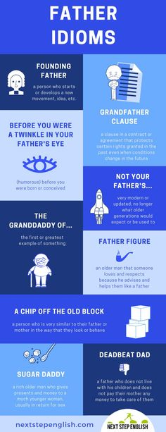 9 FATHER IDIOMS + INFOGRAPHIC AND DAD IDIOMS QUIZ! ♂️   founding father meaning, define grandfather clause, advanced English vocabulary, ESL vocab, idiom, fluent in English, twinkle in your father's eye, idioms infographic, vocabulary, idioms quiz, visual vocabulary, Father's Day ESL, sugar daddy meaning, advanced ESL, not your father's, define deadbeat dad, the granddaddy of all, master English, English language, English vocabulary, chip off the old block, father figure, Next Step English
