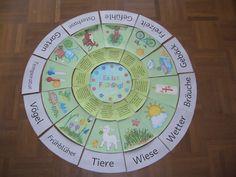 Ideenreise: Lesekreis zur Frühlingszeit