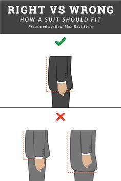 Proper suit jacket length #menssuitsstyle