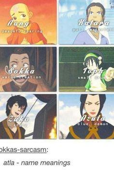 Avatar names