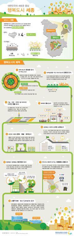 [Infographics] 대한민국의 새로운 중심, '행복도시 세종'