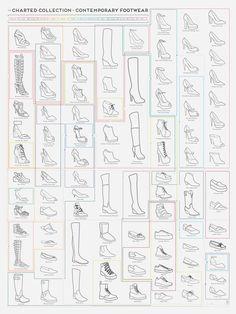 L'intricato mondo delle calzature contemporanee un'infografica rivela nomi e linee dei tipi di scarpa più diffusi