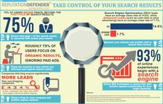 Take Control of Your #Search Results - This #infographic provides useful information and statistics to help you manage your online reputation. #PersonalBranding #ReputationManagement