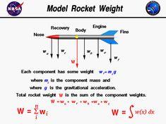 Model Rocket Weight