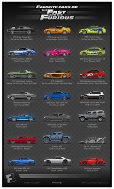 Fast And Furious Cast, The Furious, Suv Cars, Race Cars, Tuner Cars, Slammed Cars, Airstream Sport, Film Cars, Jdm Wallpaper