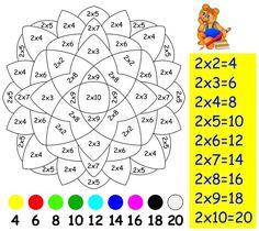 Тренировка для детей с умножением 2 - нужно покрасить изображение в уместном цвете. фото около тренировка, тетрадь, выучьте, вычисление, номер, пример, урок, bonnet, образование - 70489837