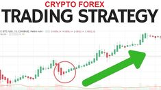What Can Crypto Traders Learn From Forex Market (FX)? Make Money Online, How To Make Money, Bitcoin Mining Pool, Crypto Coin, Keep Track, Bitcoin Price, Forex Trading Strategies, Read News, Model