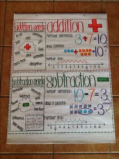 Pin by Ashley G on Math- <b>Addition</b>/Subtraction | Pinterest