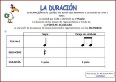 Music For Kids, Music Class, Piano, 1, How To Plan, School, Books, English, Free