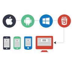 Best Company in Cross platform apps development