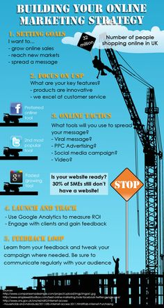#Building your online marketing strategy  #FIVERR