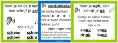 Spellingregels