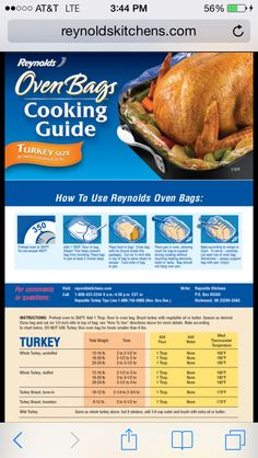 Reynolds Oven Bag Turkey