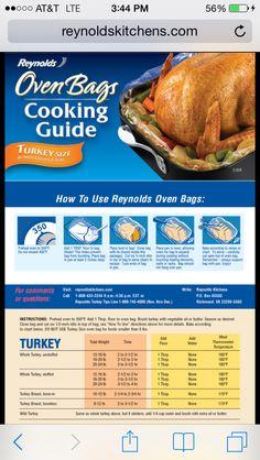 Reynolds oven bags recipes pork