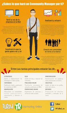 ¿Sabes lo que hará un Community Manager por ti? Digital Media Marketing, Inbound Marketing, Business Marketing, Online Marketing, Social Media Marketing, Internet Marketing, Social Media Tips, Social Networks, Community Manager