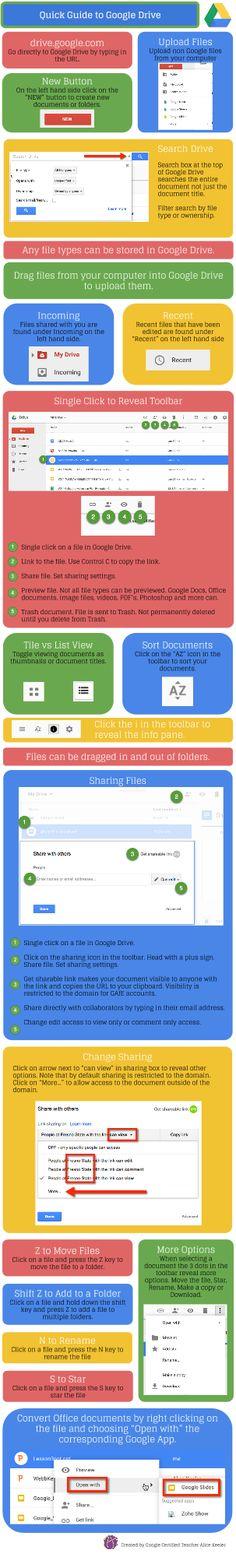 136 best Google! images on Pinterest Teaching technology, Google