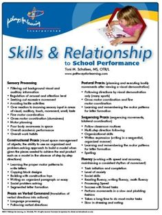 Skills & Relationship to School Performance Handout for OTs - Pinned by #PediaStaff.  Visit http://ht.ly/63sNt for all our pediatric therapy pins