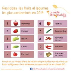 fruits_légumes_pesticides