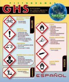 Sistema Global, Safety Pictures, Construction Safety, Safety Posters, Fire Prevention, Safety Training, Safety First, Workplace Safety, Warning Signs