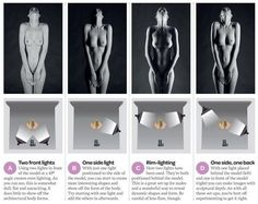 Fine_art_nude_photography_lighting_cheat_sheet.jpg (1000×796)
