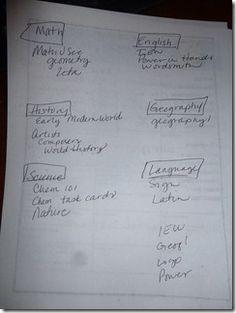 Curriculum Planning for 2013/2014 -