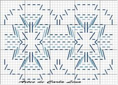 Discover thousands of images about Patrones Punto de Cruz: punto yugoslavo Swedish Embroidery, Towel Embroidery, Types Of Embroidery, Embroidery Stitches, Embroidery Patterns, Cross Stitch Patterns, Free Swedish Weaving Patterns, Monks Cloth, Quilting Designs