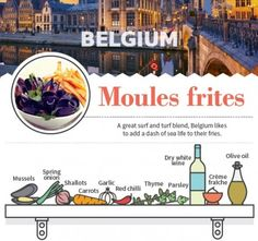 """Moules-frites"" (or Moules et frites)  How People Eat Fries Around World Infographic Belgium"