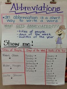 Abbreviations Anchor chart - Lucky Little Learners. Here's a quick post of an anchor chart that I use to help teach students about abbreviations. I hope you can use this too!