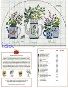 Thrilling Designing Your Own Cross Stitch Embroidery Patterns Ideas. Exhilarating Designing Your Own Cross Stitch Embroidery Patterns Ideas. Tiny Cross Stitch, Cross Stitch Kitchen, Cross Stitch Needles, Cross Stitch Cards, Cross Stitch Flowers, Cross Stitch Designs, Cross Stitching, Cross Stitch Embroidery, Embroidery Patterns