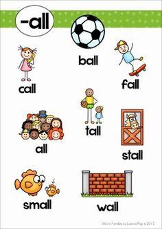 Word Families ALL Alphabet Activities Kindergarten, Learning Phonics, Kindergarten Art Lessons, Phonics Lessons, Phonics Activities, Learning Letters, Phonics Chart, Phonics Flashcards, Phonics Books