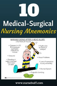 10 Medical-Surgical Nursing Mnemonics You Should Know Now: