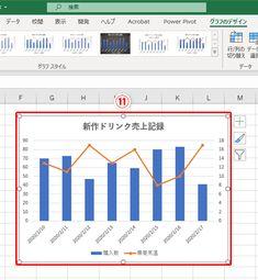 【Excel】2種類のデータの関連が伝わるグラフを作りたい!エクセルで複合グラフを作る方法 - いまさら聞けないExcelの使い方講座 - 窓の杜 Bar Chart