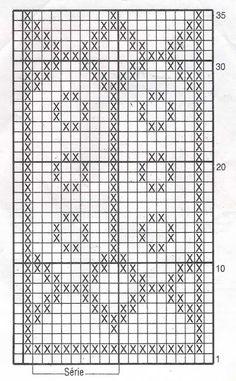 andrea croche: caminho de mesa em croche com grafico