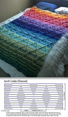 Diamond Jacobs Ladder crochet Diagram by dunnica