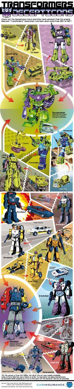Transformers/Decepticons.