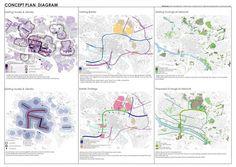 Concept Diagram – Urban Design Studies Unit - marita home Plan Concept Architecture, Conceptual Model Architecture, Conceptual Sketches, Biomimicry Architecture, Architecture Graphics, Architecture Design, Sustainable Architecture, Drawing Architecture, Architecture Diagrams